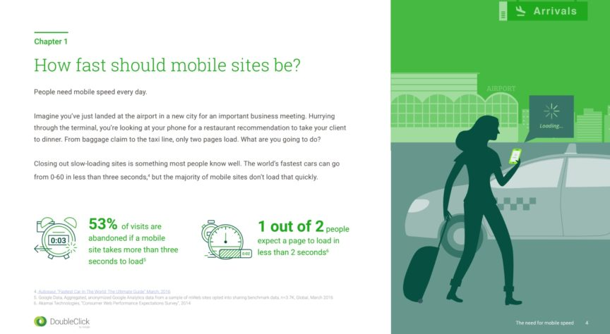 doubleclick mobile study